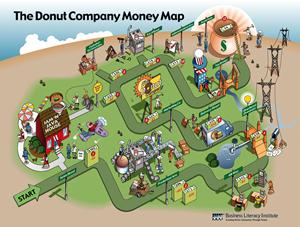 Donut Company Money Map