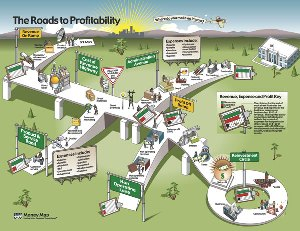 Roads to Profitability Learning Map