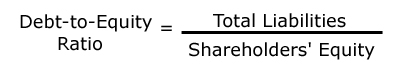 Debt-to-Equity Ratio Formula