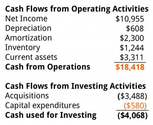 operating cash flow example