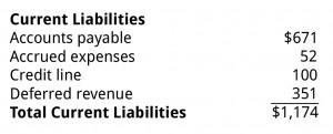 Current Liabilities Example