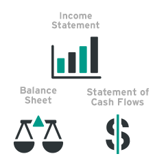 Financial Training Icons